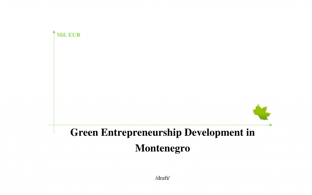 STUDY of Green Entrepreneurship Develpment
