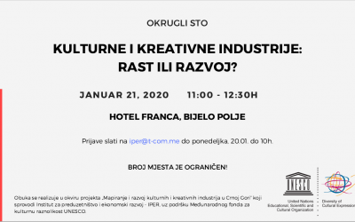 Cultural and creative industries in Montenegro: growth or development?